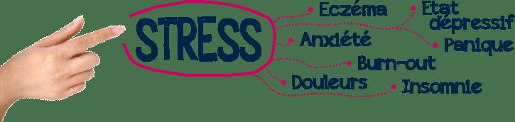 stress-eczema-depression-anxiete-hypnose